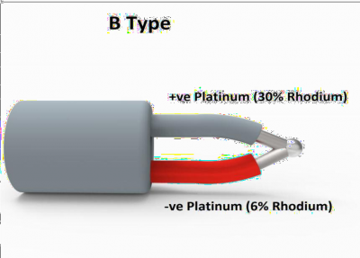 B Type Thermocouple