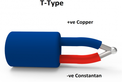 TYPE T THERMOCOUPLE